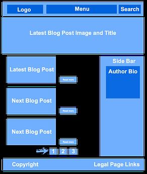Homepage SEO layout