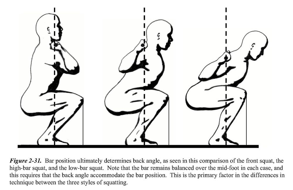 squat_bar_placement