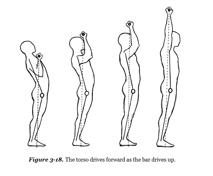 how_to_overhead_press